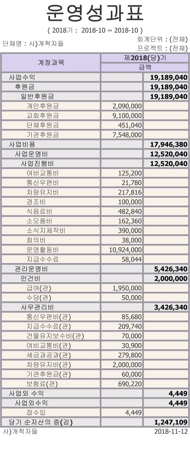 운영성과표10월.jpg