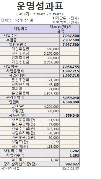 운영성과표2월.jpg